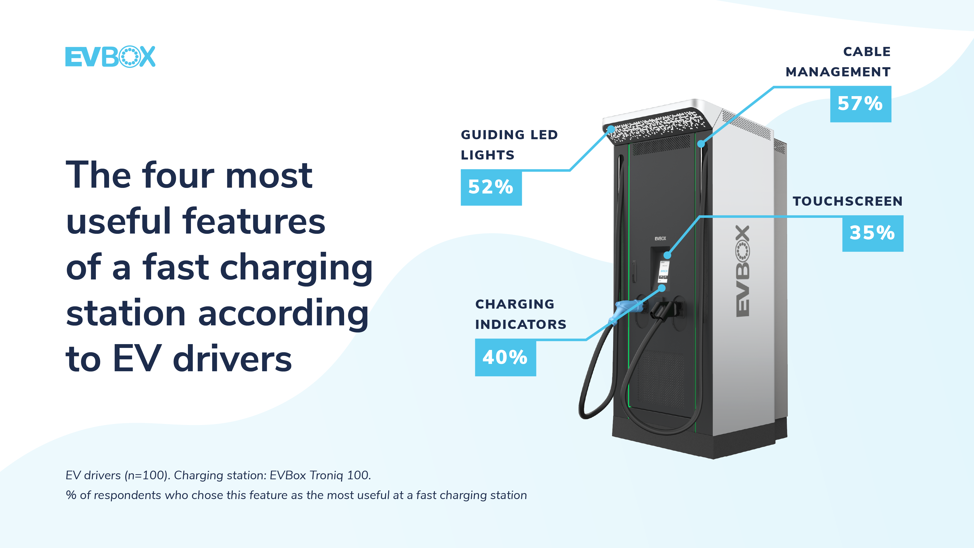 Fast Charging features US.png