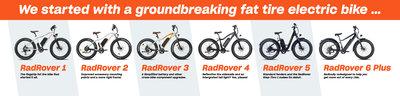 RadRover_Infographic-01 (1)