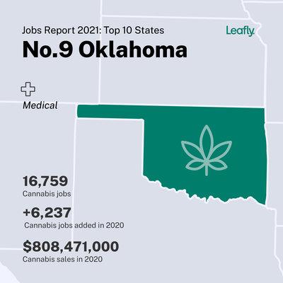 09-Oklahoma-v1-InstaGrid-1080x1080@2x