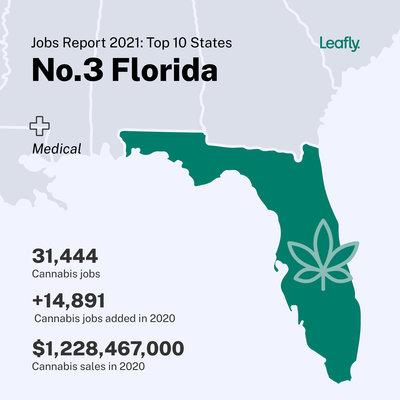 03-Florida-v1-InstaGrid-1080x1080@2x