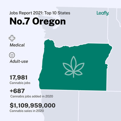 07-Oregon-v1-InstaGrid-1080x1080@2x