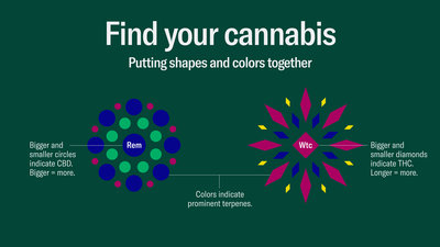 Find your cannabis