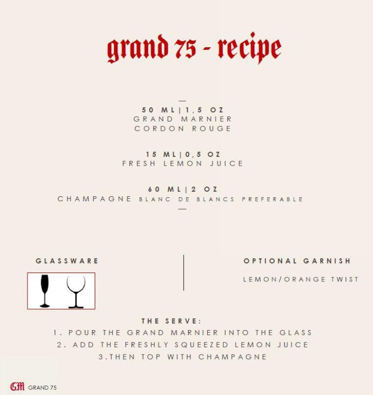 Rezept Grand 75