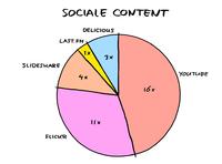 1211 sociale content klein  medium 1365623061